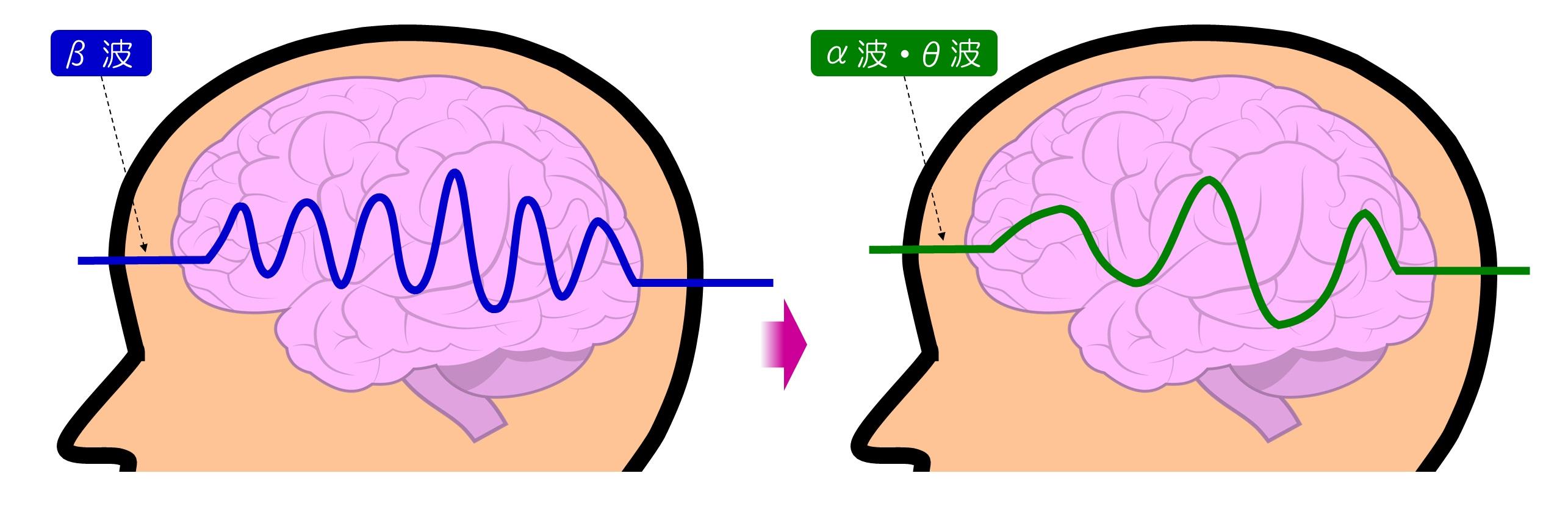副交感神経が優位な状態で脳の疲労回復によりだるさ・冷え・集中力の低下などを改善させるヘッドマッサージ! 小顔矯正 プリュムレーヴ