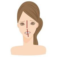 歪みのないお顔になるために | 滋賀県守山市の小顔矯正エステ